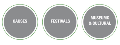 Causes, Festivals, Museums and Cultural